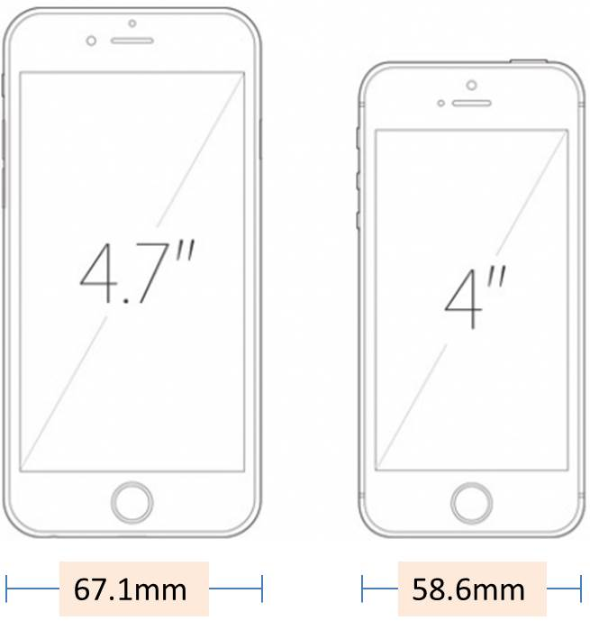 iphone-size