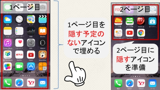 iPhoneアイコンを隠す①