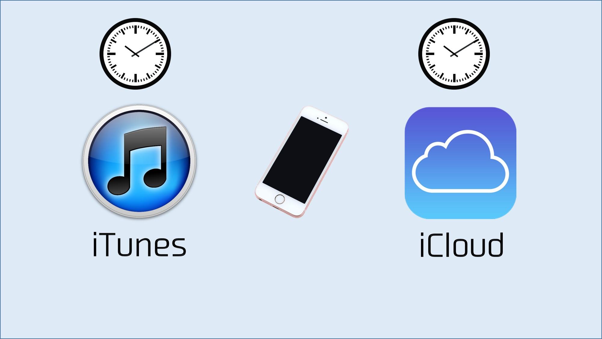 iTunesとiCloudのバックアップはどっちが早いのか?
