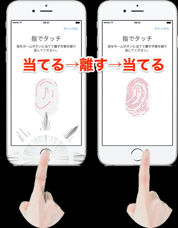 指紋認証(Touchid)の設定